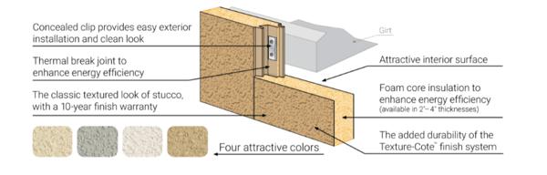 Texturewall-wall-system-A.C.E.-butler-manufacturing