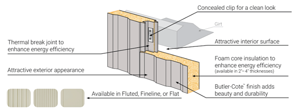 ThermaWall-Butler-Manufacturing-Wall-System-panel-to-structure