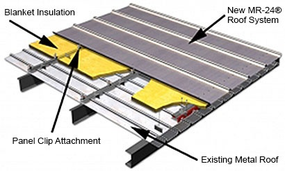 Butler Manufacturing MR-24 Re-Roofing System | A.C.E. Building Service